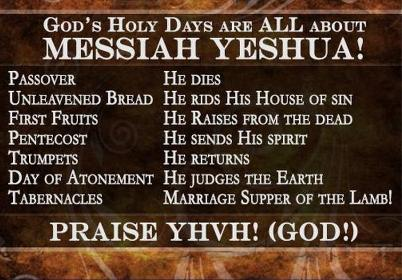 Yeshua Feasts